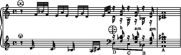 120-button stradella bass system chart