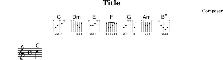 Lilypond Snippet Repository Chord Diagrams